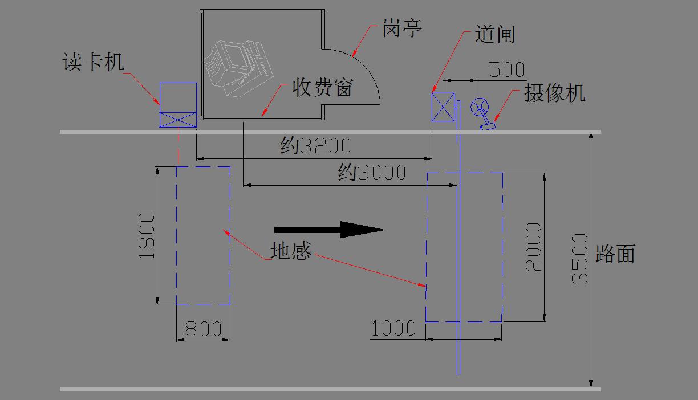 食堂电路图符号